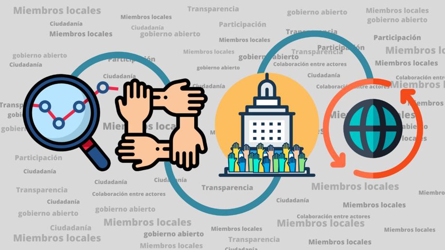 Gobierno Abierto: Avances locales para una gestión pública ...