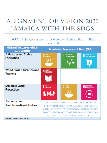 Alignment of Vision 2030 Jamaica with the SDG